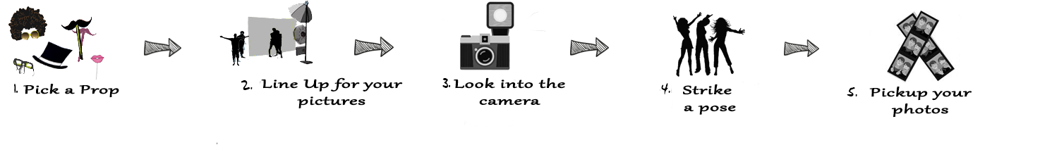 step-by-step-photobooth